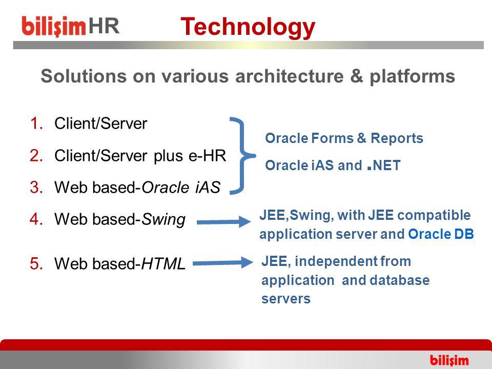 Technology HR Solutions on various architecture & platforms 1. Client/Server 2. Client/Server plus e-HR 3. Web based-Oracle iAS 4. Web based-Swing 5.
