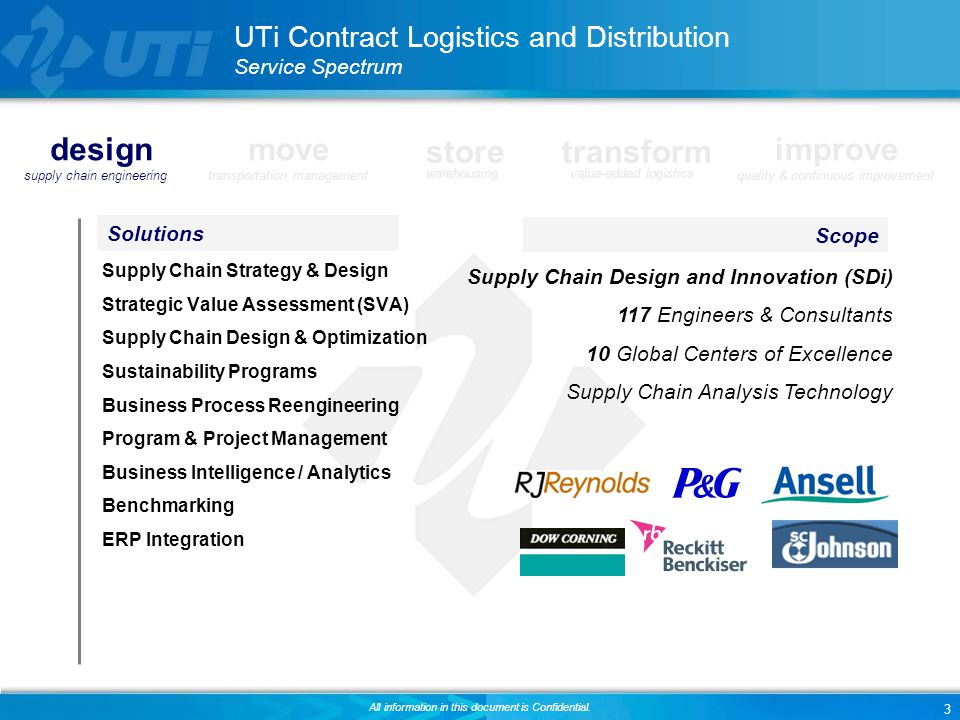 3 All information in this document is Confidential. UTi Contract Logistics and Distribution Service Spectrum Supply Chain Strategy & Design Strategic