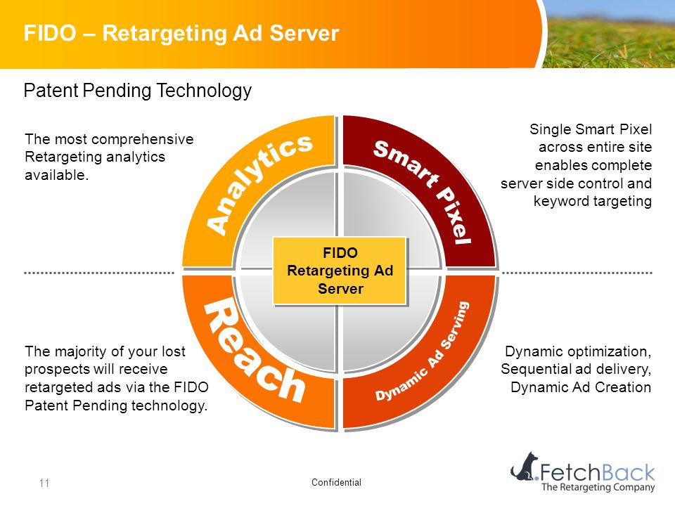 Confidential FIDO – Retargeting Ad Server Single Smart Pixel across entire site enables complete server side control and keyword targeting Dynamic optimization, Sequential ad delivery, Dynamic Ad Creation The most comprehensive Retargeting analytics available.