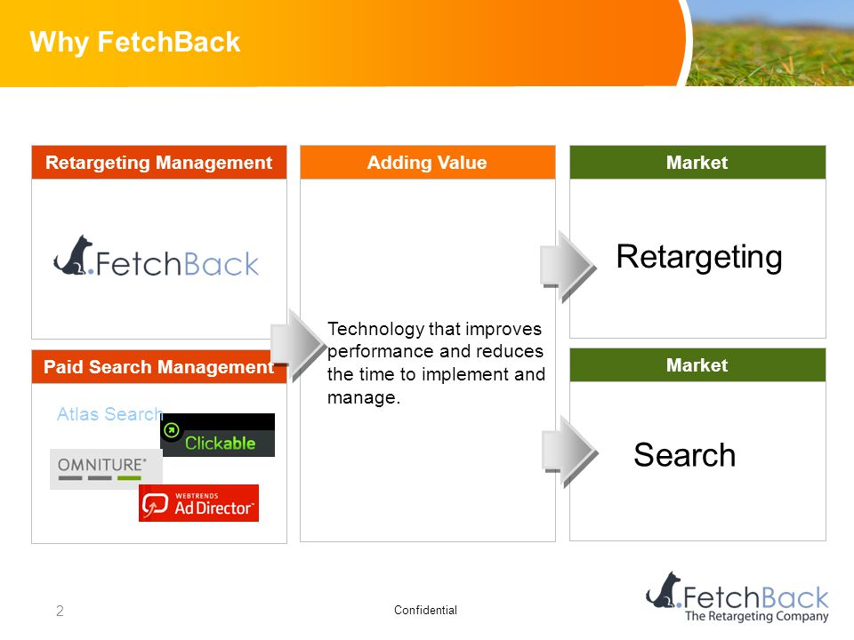 Confidential Why FetchBack Retargeting Management Technology that improves performance and reduces the time to implement and manage.