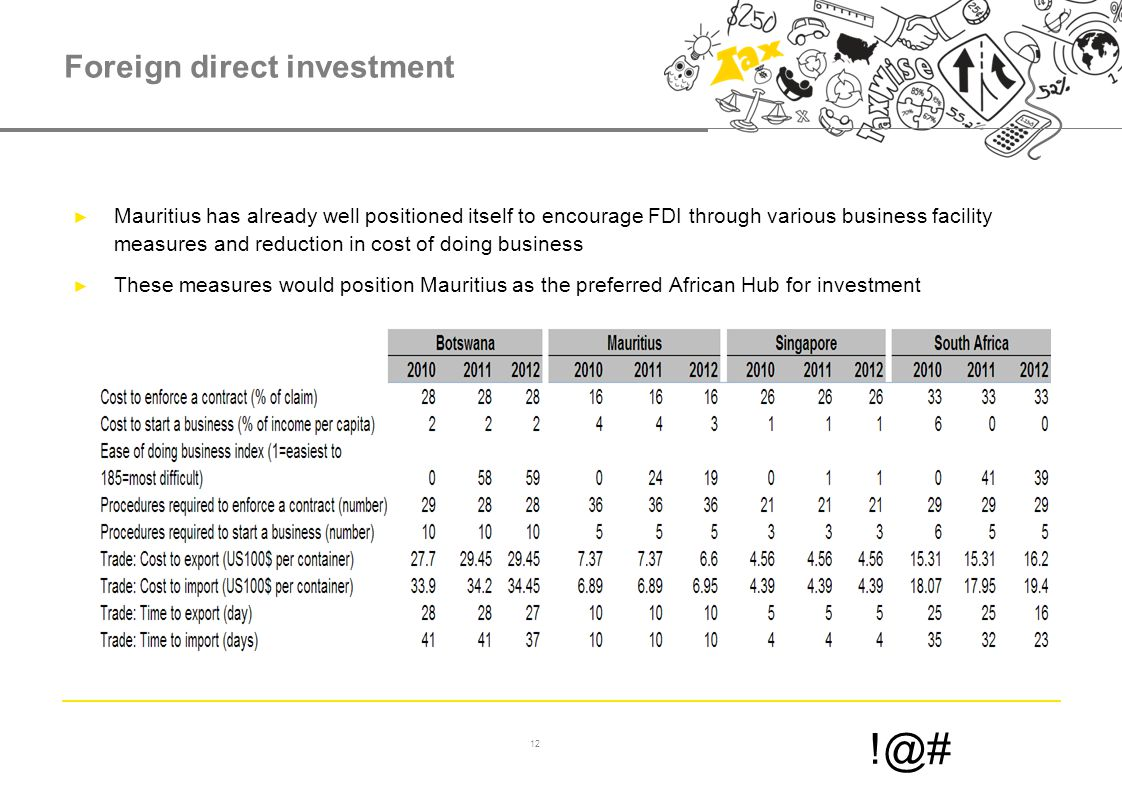 12 !@# Foreign direct investment ► Mauritius has already well positioned itself to encourage FDI through various business facility measures and reduction in cost of doing business ► These measures would position Mauritius as the preferred African Hub for investment