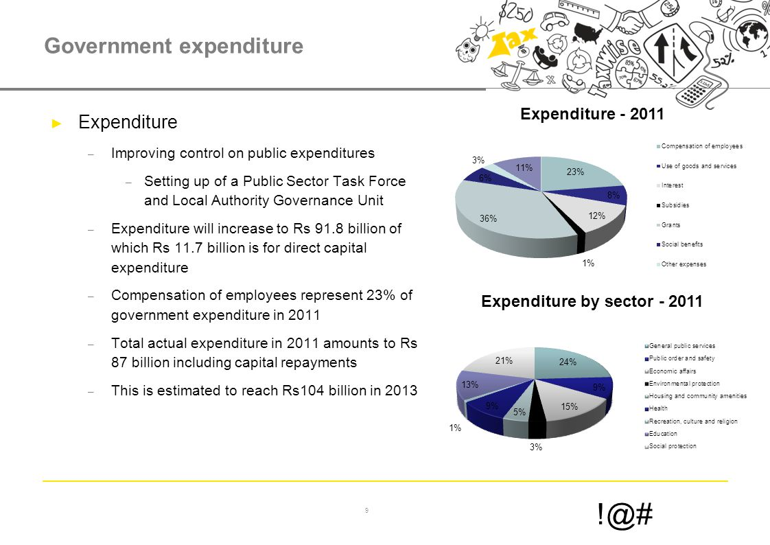 9 !@# Government expenditure ► Expenditure – Improving control on public expenditures – Setting up of a Public Sector Task Force and Local Authority Governance Unit – Expenditure will increase to Rs 91.8 billion of which Rs 11.7 billion is for direct capital expenditure – Compensation of employees represent 23% of government expenditure in 2011 – Total actual expenditure in 2011 amounts to Rs 87 billion including capital repayments – This is estimated to reach Rs104 billion in 2013