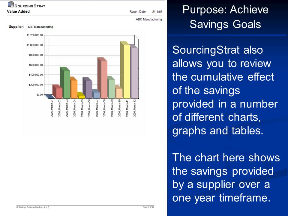 SourcingStrat also allows you to review the cumulative effect of the savings provided in a number of different charts, graphs and tables.
