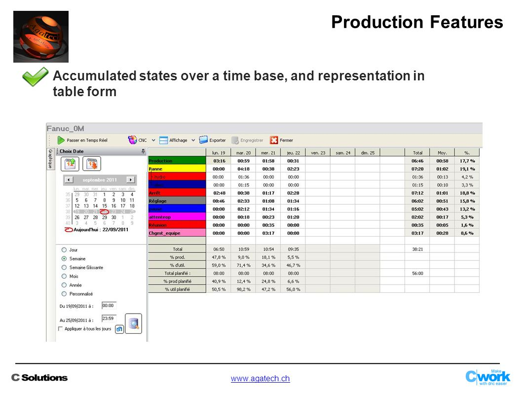 Accumulated states over a time base, and representation in table form www.agatech.ch Production Features