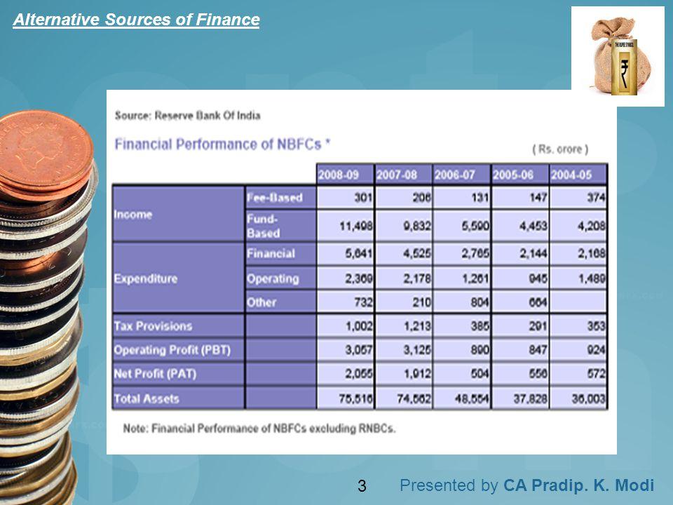 Presented by CA Pradip. K. Modi Alternative Sources of Finance 3