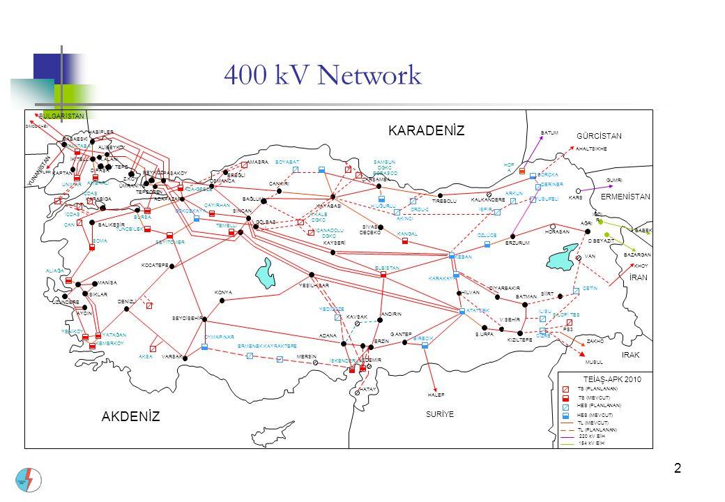 2 400 kV Network KARADENİZ AKDENİZ EREĞLİ AMBARLI BULGARİSTAN FILIPPI H.UĞURLU KAYABAŞI ÇANKIRI TİREBOLU BORÇKA GÜRCİSTAN BATUM ERMENİSTAN GUMRI BALIKESİR SOMA ALİAĞA DENİZLİ YATAĞAN KEMERKÖY OYMAPINAR SEYDİŞEHİR KONYA ADANA ERZİN G.ANTEP ANDIRIN ELBİSTAN KANGAL YEŞİLHİSAR KAYSERİ ÇAYIRHAN GÖLBAŞ I KEBAN KARAKAYA ATATÜRK DİYARBAKIR Ş.URFA BATMAN KARS ÖZLÜCE ERZURUM HORASAN IĞDI R D.BEYAZIT DIMODICHEV SURİYE DERİNER İSKENDERUN İRAN IRAK HALEP PS3 ZAKHO KHOY BAZARGAN BABEK KALKANDERE KOCATEPE TEİAŞ-APK 2010 220 kV EİH 154 kV EİH HES (PLANLANAN) HES (MEVCUT) TS (MEVCUT) TL (MEVCUT) TL (PLANLANAN) TS (PLANLANAN) Y.TEPE ALİBEYKÖY TUNÇBİLEK D.PAŞA KARABİGA ADA-GEBZE PAŞAKÖY OSMANCA GÖKÇEKAYA TEMELLİ SİNCAN BABAESKİ HAMİTABAT ÜMRANİYE BURSA AYDIN YENİKÖY BİRECİK SEYİTÖMER IŞIKLAR ADAPAZARI YUNANİSTAN KIZILTEPE AĞRI Z.KÖY TEPEÖREN UNIMAR HİLVAN ILISU CİZRE VAN ERMENEK MERSİN HATAY İKİTELLİ A.ALANI KAPTAN UZUNDERE SİVAS DEÇEKO YUSUFELİ KAVŞAK İSDEMİR BOYABAT AMASRA BEYKOZ ÇARŞAMBA HOP A VARSAK MANİSA HABİPLER SAMSUN DGKÇ BORASCO ÇAN İÇDAŞ AKSA SİLOPİ TES K.KALE DGKÇ İÇANADOLU DGKÇ BAĞLUM KAYRAKTEPE YEDİGÖZE İSPİR ARKUN AKINCI ORDU-2 SİİRT ÇETİN MUSUL V.ŞEHİR AHALTSIKHE