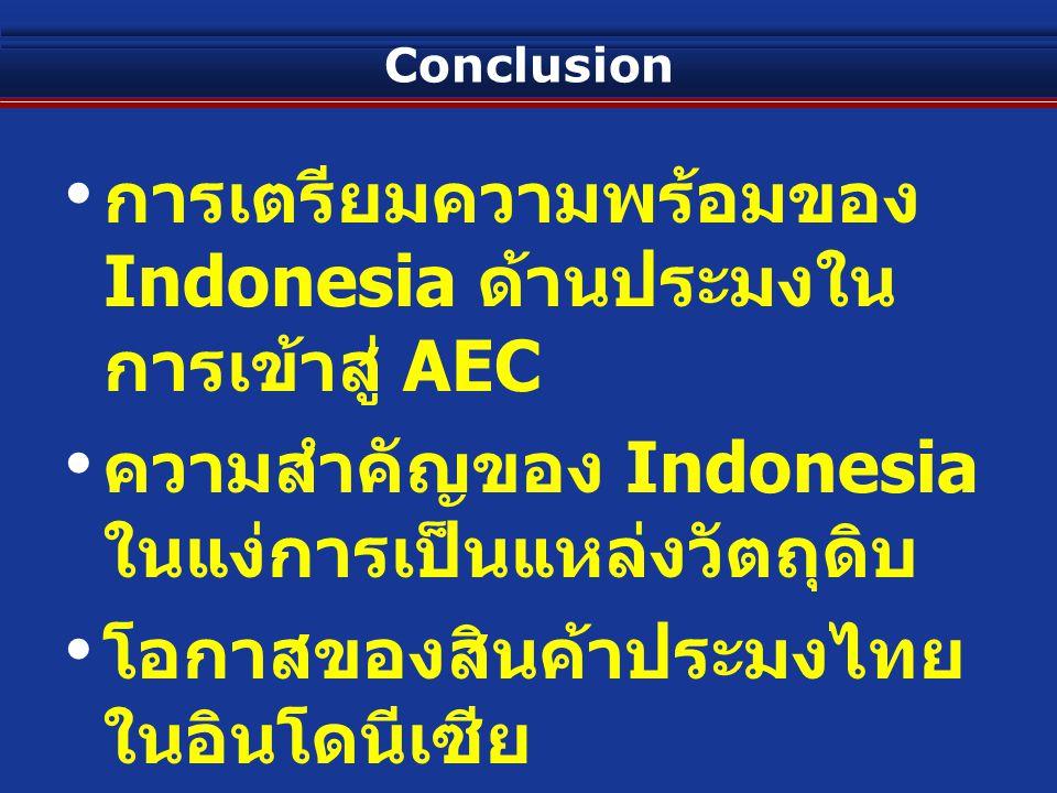 Conclusion การเตรียมความพร้อมของ Indonesia ด้านประมงใน การเข้าสู่ AEC ความสำคัญของ Indonesia ในแง่การเป็นแหล่งวัตถุดิบ โอกาสของสินค้าประมงไทย ในอินโดนีเซีย