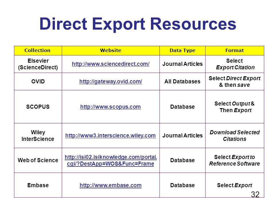 Direct Export Resources Collection WebsiteData TypeFormat Elsevier (ScienceDirect) http://www.sciencedirect.com/Journal Articles Select Export Citatio