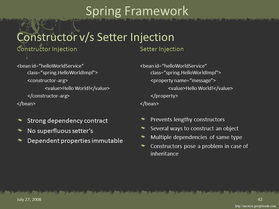 Spring Framework Constructor Injection Hello World.