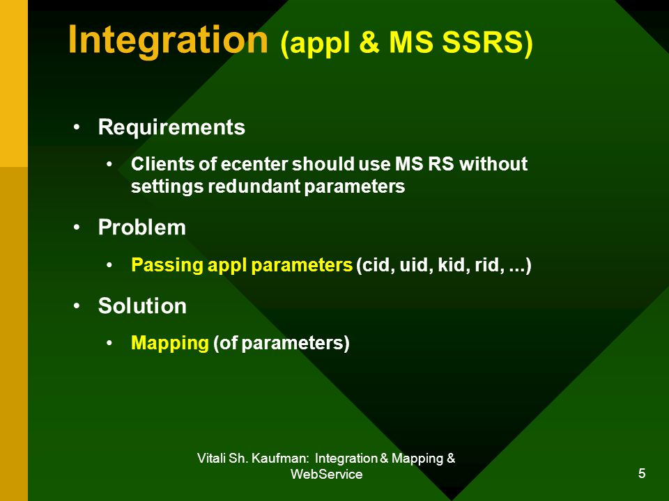 Vitali Sh.Kaufman: Integration & Mapping & WebService 26 Whom and what for is it.
