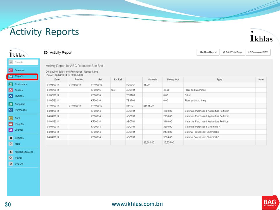 www.ikhlas.com.bn 30 Activity Reports