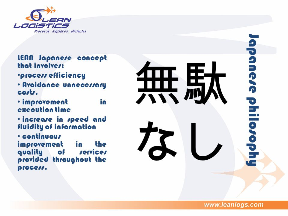 Japanese philosophy LEAN Japanese concept that involves: process efficiency Avoidance unnecessary costs.