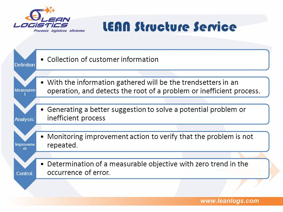 LEAN Structure Service Definition: Collection of customer information Meassuren t With the information gathered will be the trendsetters in an operation, and detects the root of a problem or inefficient process.