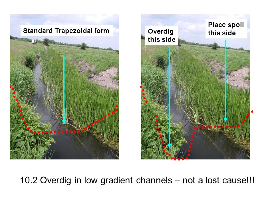 Overdig this side Place spoil this side 10.2 Overdig in low gradient channels – not a lost cause!!.