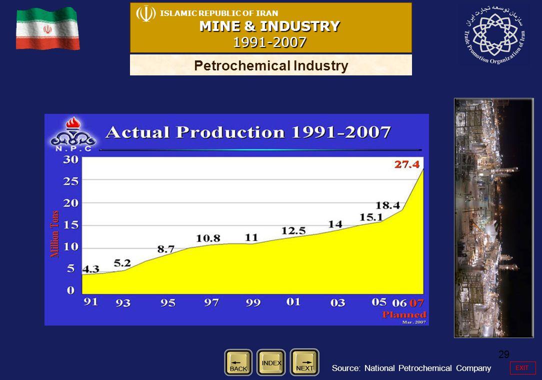 29 ISLAMIC REPUBLIC OF IRAN MINE & INDUSTRY 1991-2007 Petrochemical Industry Source: National Petrochemical Company EXIT