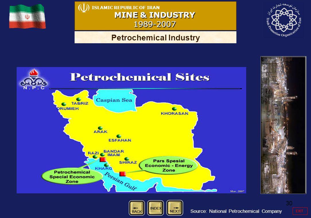 30 ISLAMIC REPUBLIC OF IRAN MINE & INDUSTRY 1989-2007 Petrochemical Industry Source: National Petrochemical Company EXIT