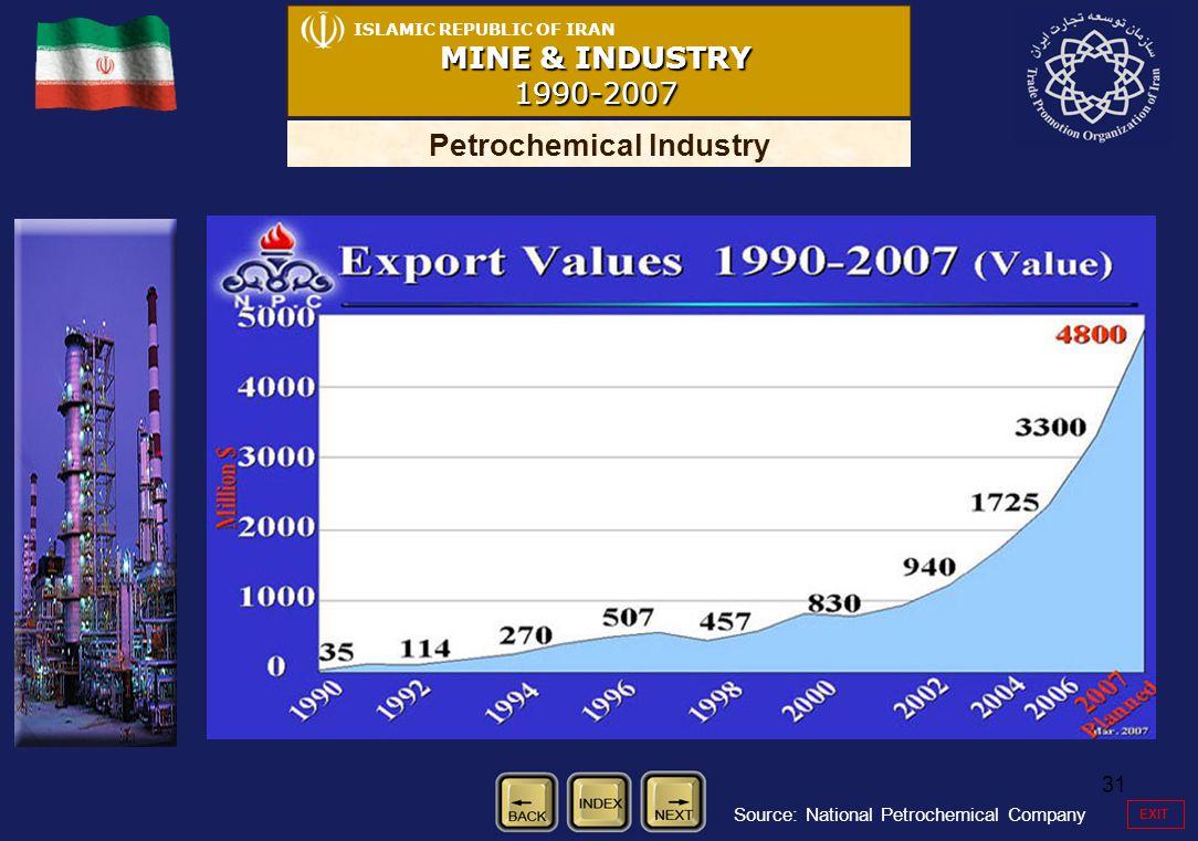 31 ISLAMIC REPUBLIC OF IRAN MINE & INDUSTRY 1990-2007 Petrochemical Industry Source: National Petrochemical Company EXIT