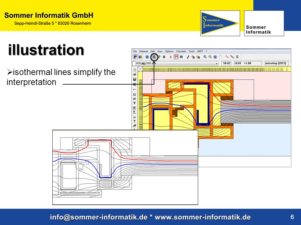 www.sommer-informatik.de 6  isothermal lines simplify the interpretation illustration