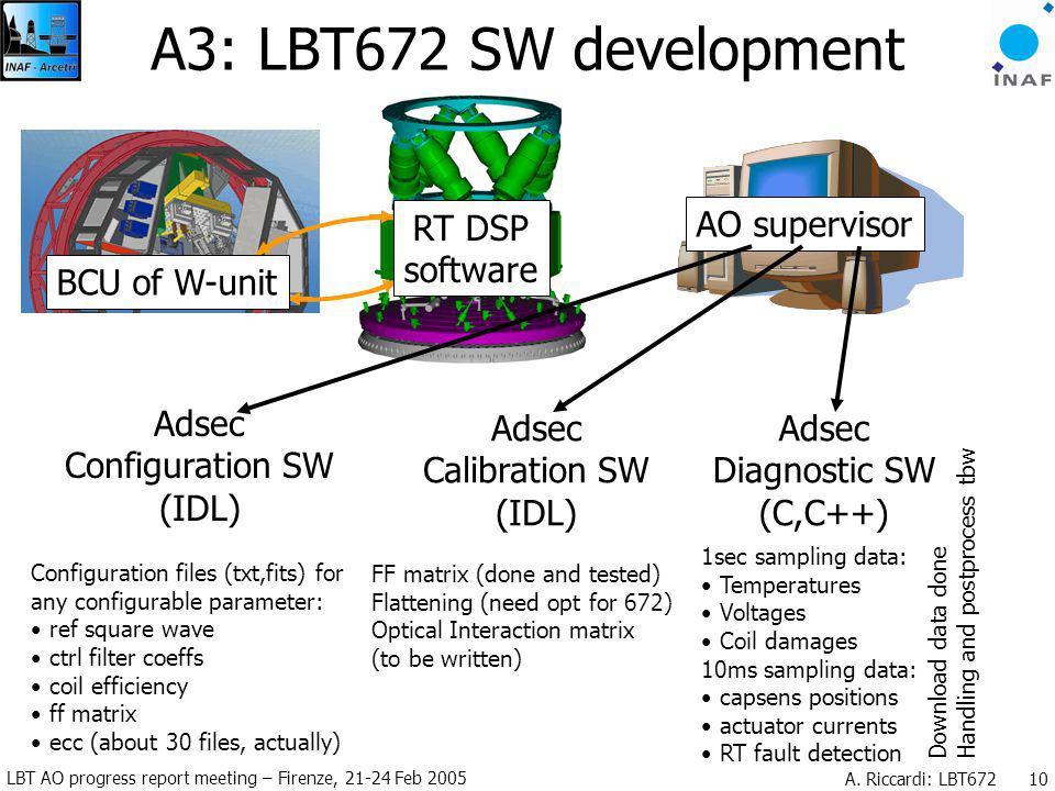 LBT AO progress report meeting – Firenze, 21-24 Feb 2005 A. Riccardi: LBT672 10 A3: LBT672 SW development AO supervisor Adsec Configuration SW (IDL) A