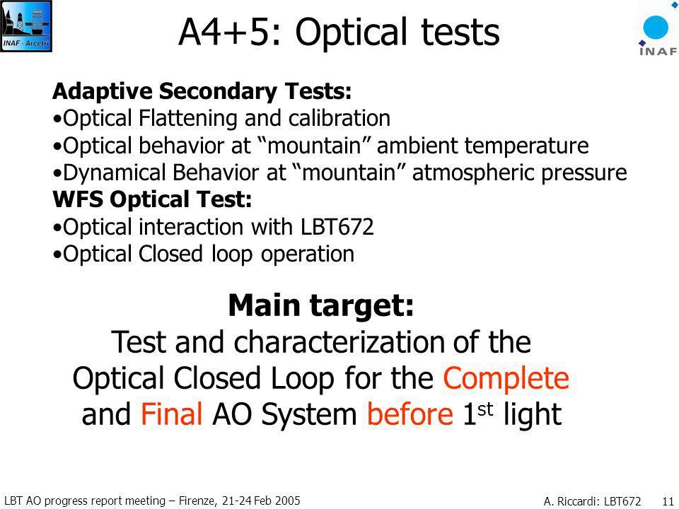 LBT AO progress report meeting – Firenze, 21-24 Feb 2005 A. Riccardi: LBT672 11 A4+5: Optical tests Main target: Test and characterization of the Opti