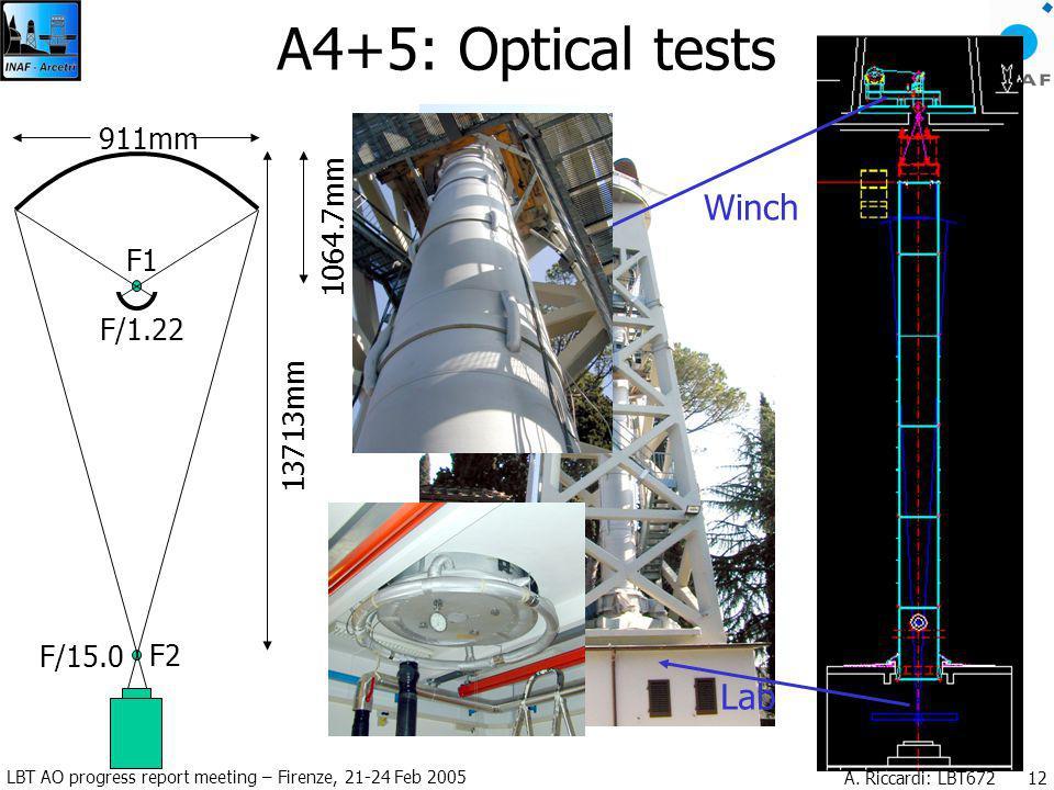 LBT AO progress report meeting – Firenze, 21-24 Feb 2005 A. Riccardi: LBT672 12 A4+5: Optical tests F2 F1 F/15.0 F/1.22 13713mm 1064.7mm 911mm Lab Win