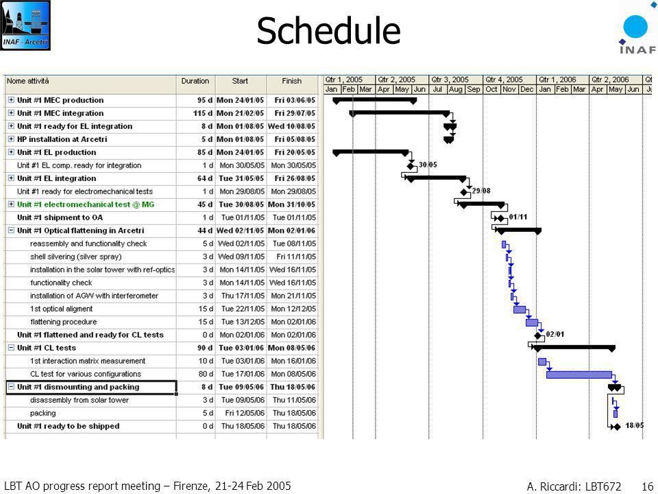 LBT AO progress report meeting – Firenze, 21-24 Feb 2005 A. Riccardi: LBT672 16 Schedule