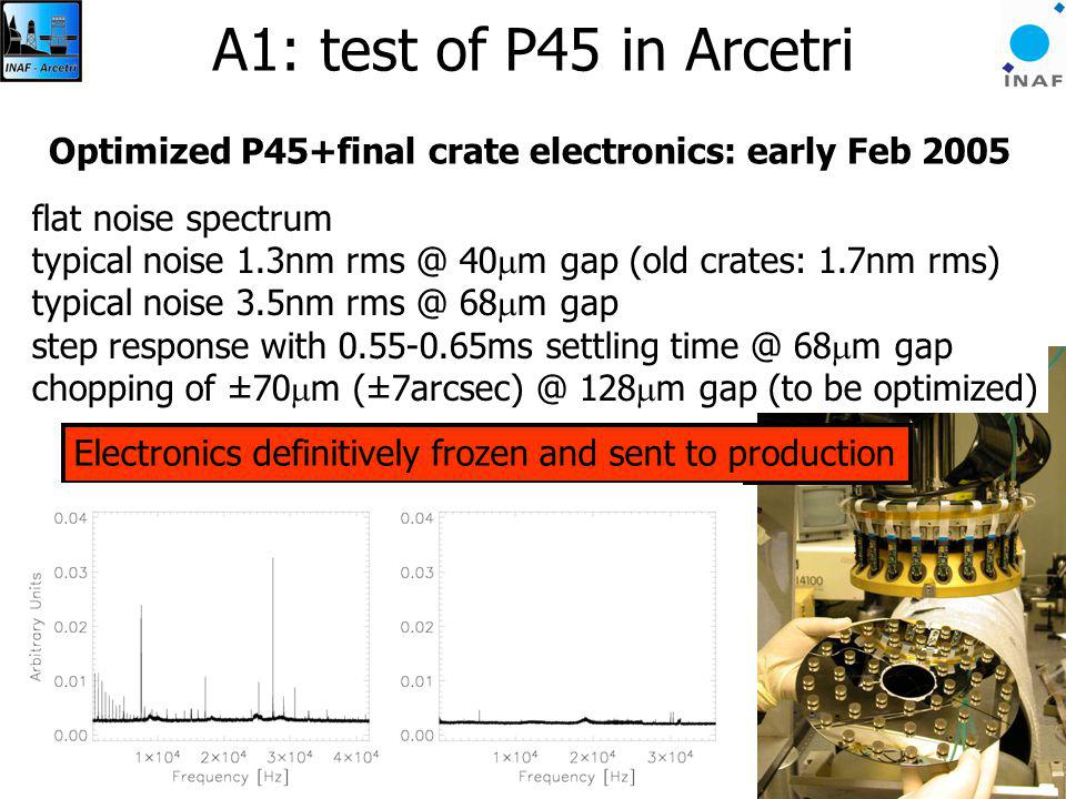 LBT AO progress report meeting – Firenze, 21-24 Feb 2005 A. Riccardi: LBT672 8 A1: test of P45 in Arcetri Optimized P45+final crate electronics: early
