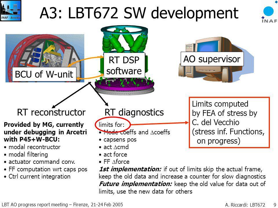LBT AO progress report meeting – Firenze, 21-24 Feb 2005 A. Riccardi: LBT672 9 A3: LBT672 SW development AO supervisor RT diagnostics BCU of W-unit RT