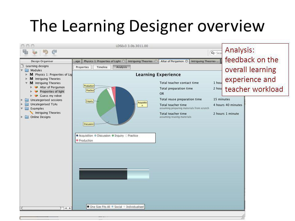 The Learning Designer overview The start screen: Import or Create Properties: Input parameters and constraints, Learning outcomes Timeline: design Teaching-Learning Activities, timing, group sizes, sequencing Analysis: feedback on the overall learning experience and teacher workload