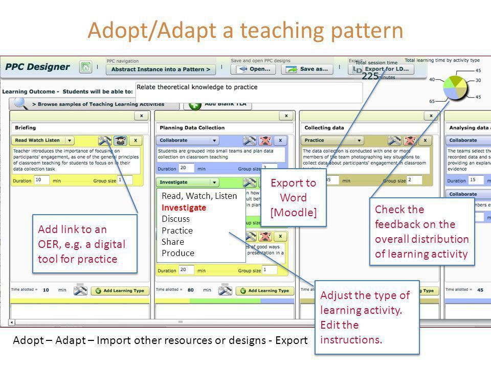 Read, Watch, Listen Investigate Discuss Practice Share Produce Adjust the type of learning activity. Edit the instructions. Adjust the type of learnin