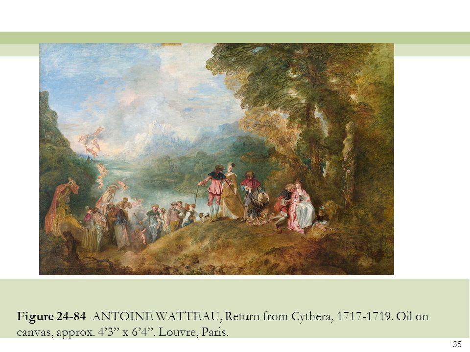 """35 Figure 24-84 ANTOINE WATTEAU, Return from Cythera, 1717-1719. Oil on canvas, approx. 4'3"""" x 6'4"""". Louvre, Paris."""