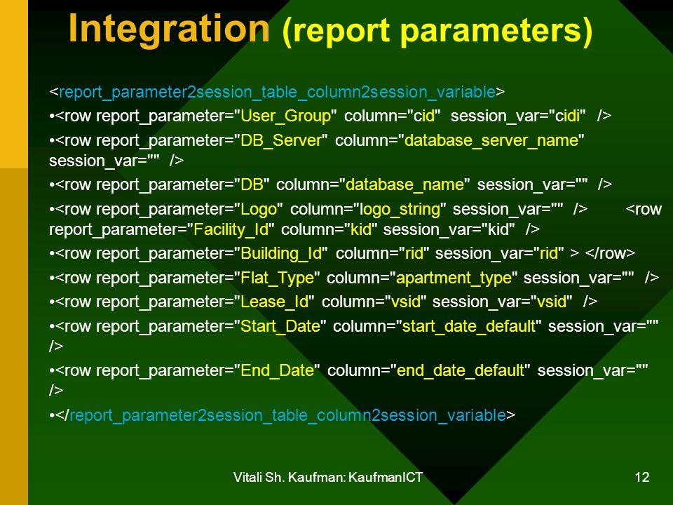 Vitali Sh. Kaufman: KaufmanICT 12 Integration (report parameters)