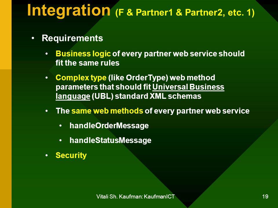 Vitali Sh. Kaufman: KaufmanICT 19 Integration (F & Partner1 & Partner2, etc.