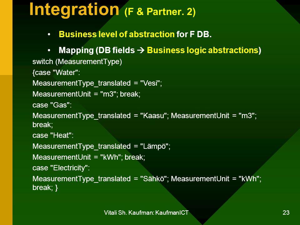 Vitali Sh. Kaufman: KaufmanICT 23 Integration (F & Partner.
