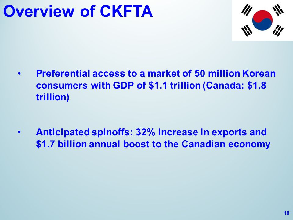 Overview of CKFTA Preferential access to a market of 50 million Korean consumers with GDP of $1.1 trillion (Canada: $1.8 trillion) Anticipated spinoffs: 32% increase in exports and $1.7 billion annual boost to the Canadian economy 10