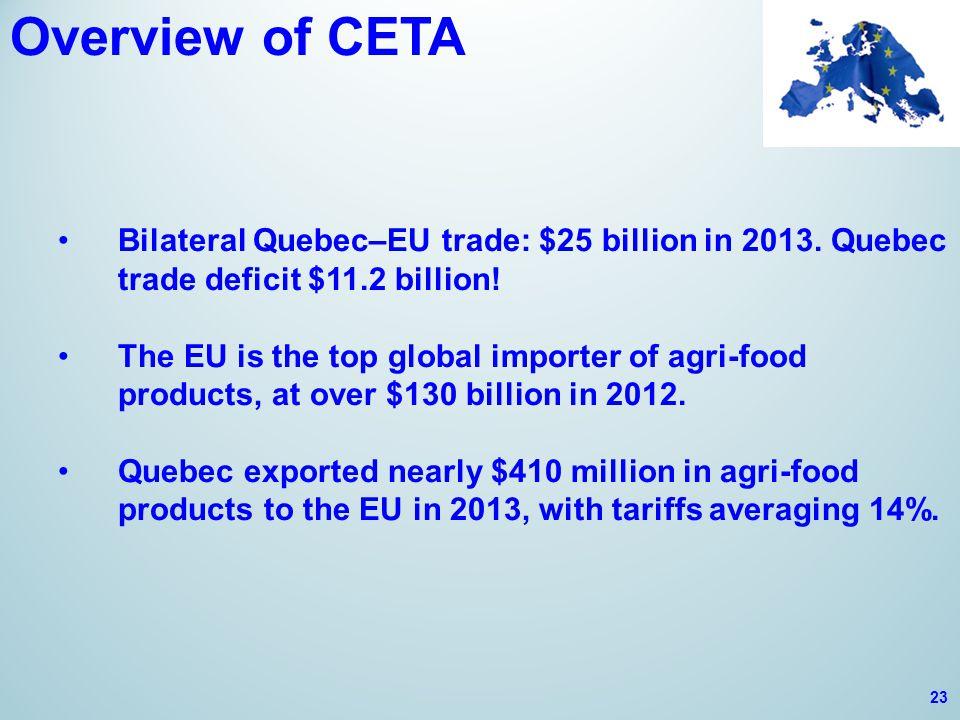 Overview of CETA Bilateral Quebec–EU trade: $25 billion in 2013.