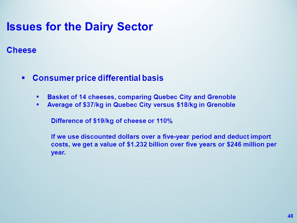 Issues for the Dairy Sector Cheese  Consumer price differential basis  Basket of 14 cheeses, comparing Quebec City and Grenoble  Average of $37/kg in Quebec City versus $18/kg in Grenoble Difference of $19/kg of cheese or 110% If we use discounted dollars over a five-year period and deduct import costs, we get a value of $1.232 billion over five years or $246 million per year.