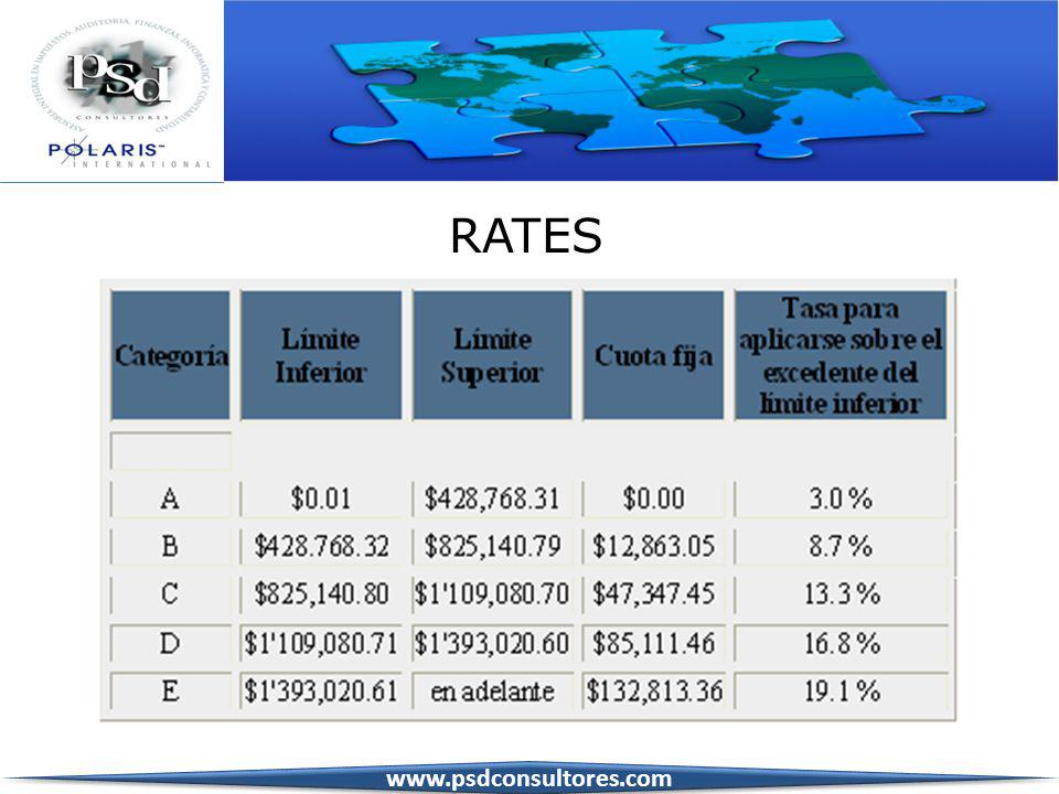 RATES www.psdconsultores.com