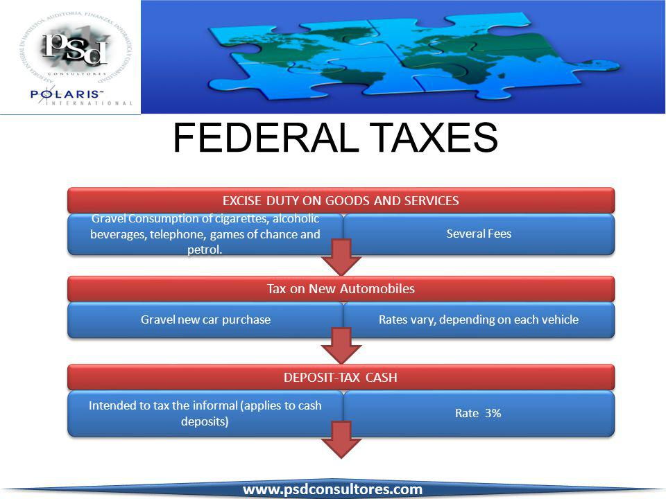EXCISE DUTY ON GOODS AND SERVICES FEDERAL TAXES Gravel Consumption of cigarettes, alcoholic beverages, telephone, games of chance and petrol.