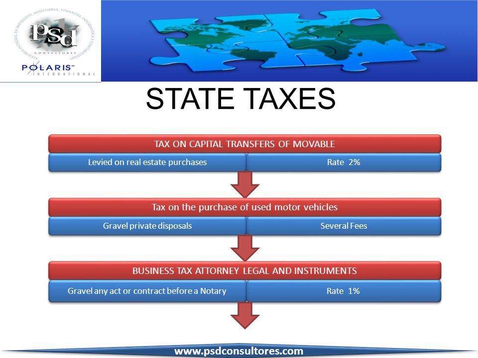 TAX ON CAPITAL TRANSFERS OF MOVABLE STATE TAXES Levied on real estate purchases Rate 2% Tax on the purchase of used motor vehicles Gravel private disposals Several Fees BUSINESS TAX ATTORNEY LEGAL AND INSTRUMENTS Gravel any act or contract before a Notary Rate 1% www.psdconsultores.com