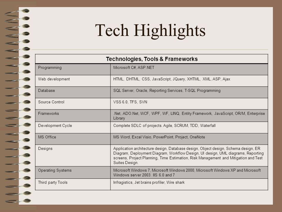 Tech Highlights Technologies, Tools & Frameworks ProgrammingMicrosoft C#, ASP.NET Web developmentHTML, DHTML, CSS, JavaScript, JQuery, XHTML, XML, ASP, Ajax DatabaseSQL Server, Oracle, Reporting Services, T-SQL Programming Source ControlVSS 6.0, TFS, SVN Frameworks.Net, ADO.Net, WCF, WPF, WF, LINQ, Entity Framework, JavaScript, OR/M, Enterprise Library Development CycleComplete SDLC of projects.
