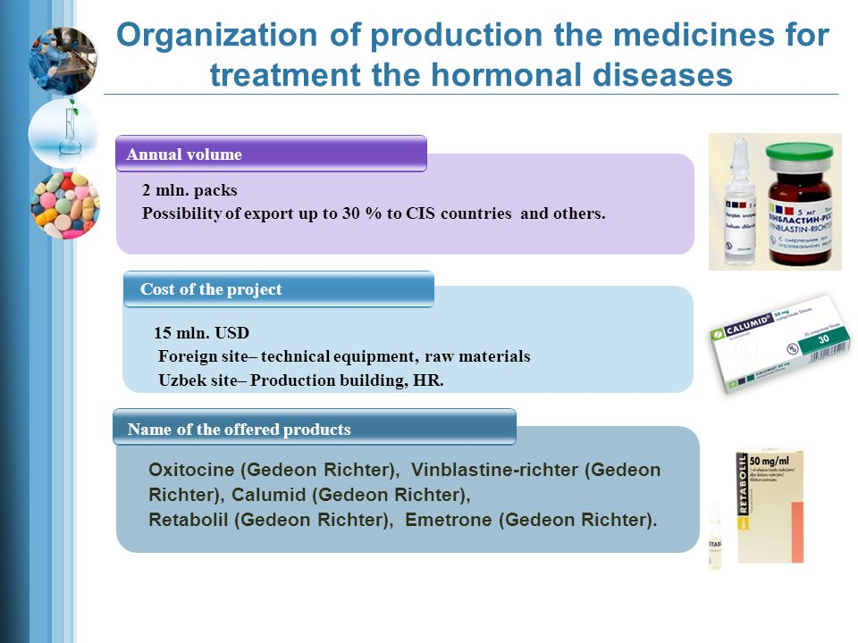 Organization of production the medicines for treatment the hormonal diseases Annual volume Cost of the project Name of the offered products 2 mln.