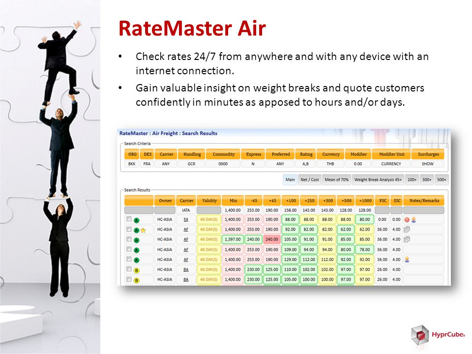 RateMaster Air Check rates 24/7 from anywhere and with any device with an internet connection.