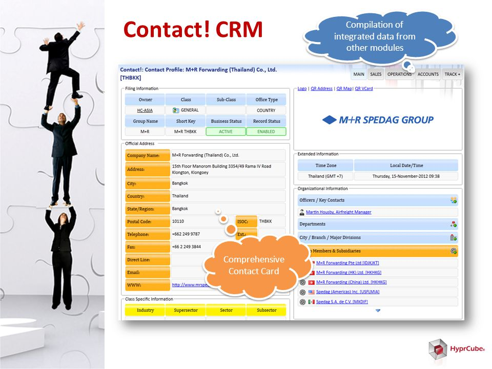 Contact! CRM Compilation of integrated data from other modules Comprehensive Contact Card