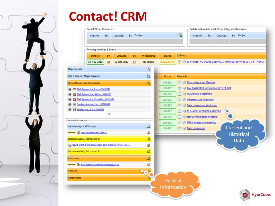 Contact! CRM Current and Historical Data Vertical Information