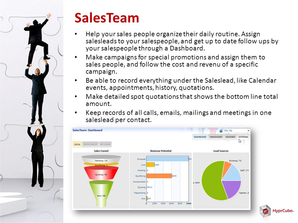 SalesTeam Help your sales people organize their daily routine.