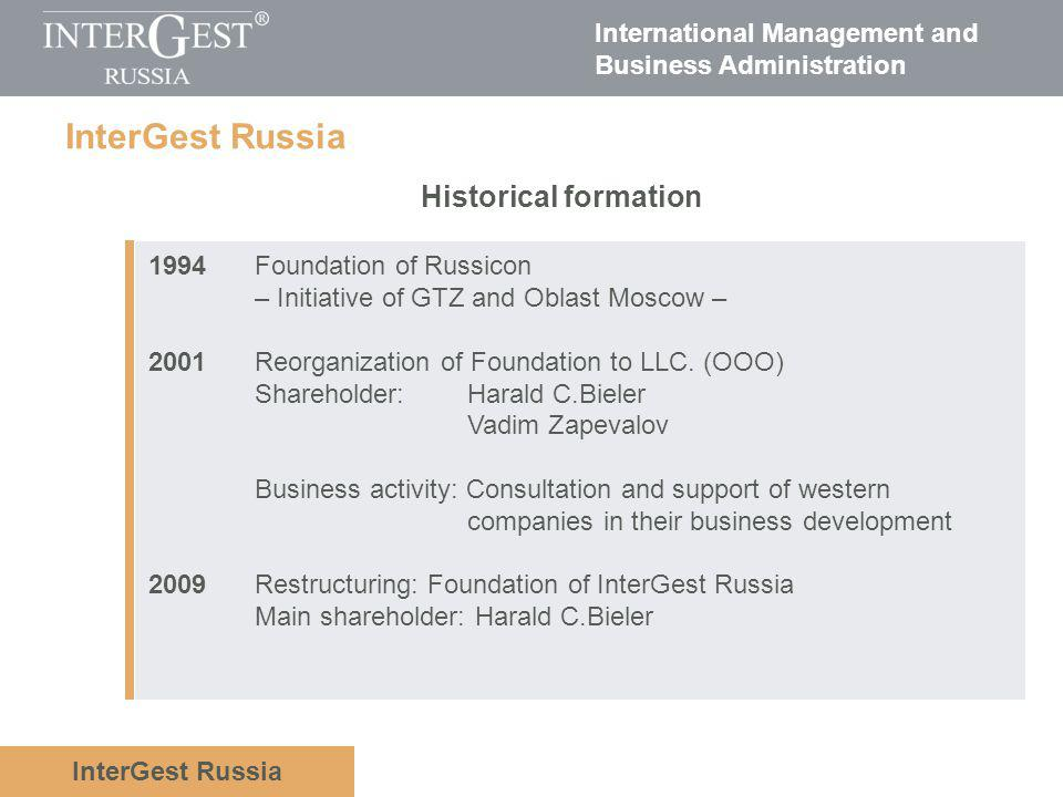 International Management and Business Administration InterGest Russia 1994Foundation of Russicon – Initiative of GTZ and Oblast Moscow – 2001Reorganiz