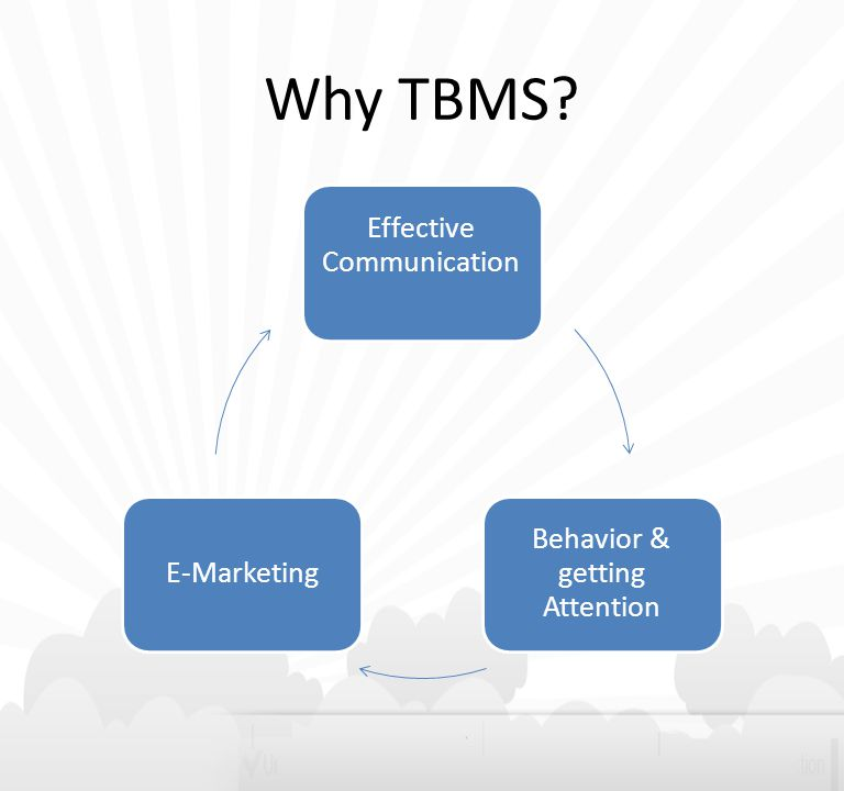 Why TBMS Effective Communication Behavior & getting Attention E-Marketing