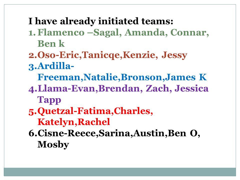 I have already initiated teams: 1.Flamenco –Sagal, Amanda, Connar, Ben k 2.Oso-Eric,Tanicqe,Kenzie, Jessy 3.Ardilla- Freeman,Natalie,Bronson,James K 4.Llama-Evan,Brendan, Zach, Jessica Tapp 5.Quetzal-Fatima,Charles, Katelyn,Rachel 6.Cisne-Reece,Sarina,Austin,Ben O, Mosby