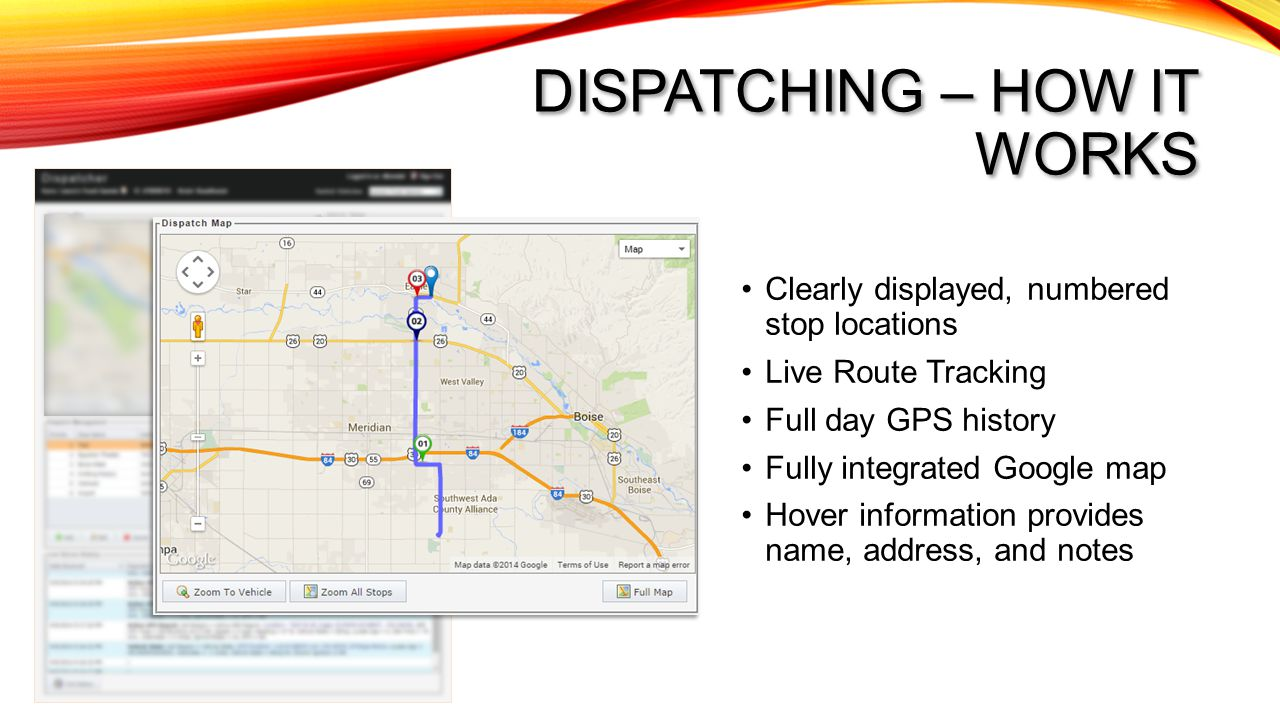 DISPATCHING – HOW IT WORKS Clearly displayed, numbered stop locations Live Route Tracking Full day GPS history Fully integrated Google map Hover infor